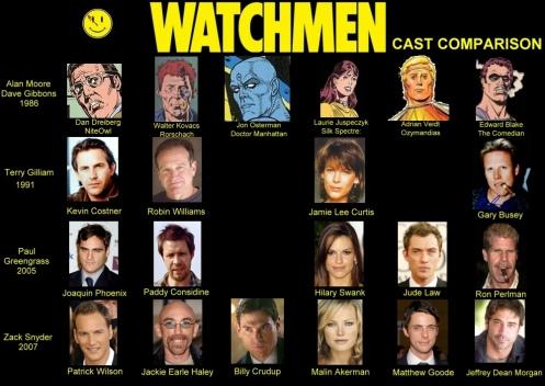 comparativa casting
